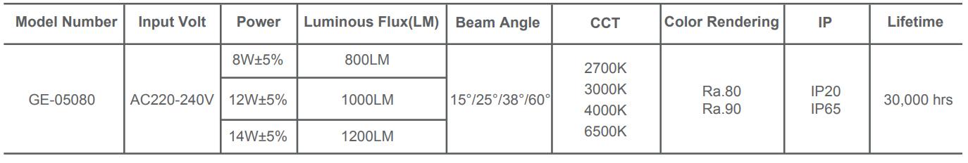 Fixed downlight 05001 9
